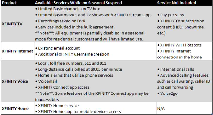 How to Save Money with the Comcast Seasonal Hold! – Beach